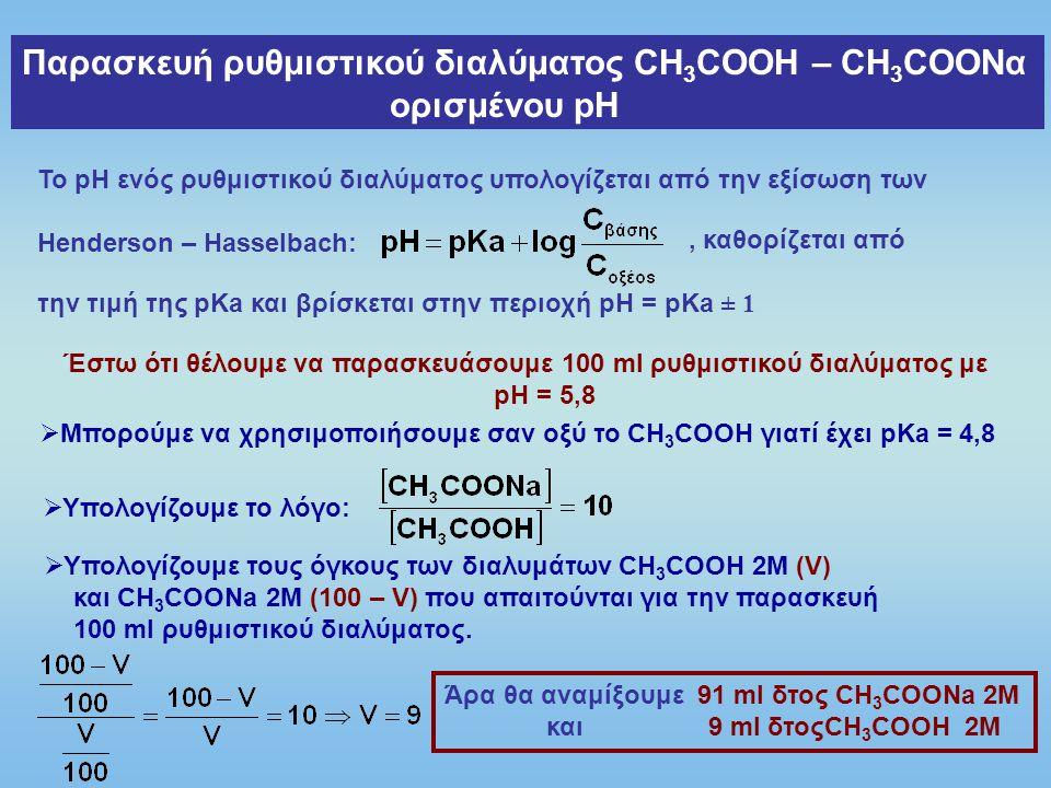Παρασκευή ρυθμιστικού διαλύματος CH 3 COOH – CH 3 COONα 50 ml δ.CH 3 COOH 2M25 ml δ.ΝαΟΗ 2M 25 ml Η 2 Ο  Υπολογίζουμε τις συγκεντρώσεις των CH 3 COOH και CH 3 COOΝα: CH 3 COOH (aq) + NαOH (aq) CH 3 COONα (aq)+ H 2 O (l) 0,05 0,05 0,05 και βρίσκουμε ότι είναι ίσες (0,5 Μ)  Αν θεωρήσουμε για το CH 3 COOH pKa = 4,74 το pH από τον τύπο των Henderson – Hasselbach: υπολογίζεται: 4,74  Μετράμε το pH με το pHμετρο και συγκρίνουμε την αντίστοιχη τιμή …..
