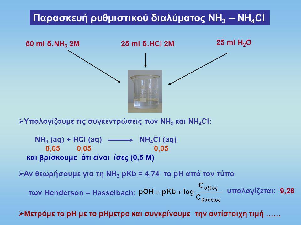 Yπολογισμός της ρυθμιστικής ικανότητας Η ρυθμιστική ικανότητα ενός ρυθμιστικού ισούται με τον αριθμό των mol ισχυρού οξέος ή ισχυρής βάσης τα οποία προστιθέμενα σε 1 L του ρυθμιστικού διαλύματος μεταβάλλουν την τιμή pH του κατά μία μονάδα.