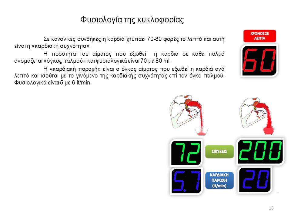 Φυσιολογία της κυκλοφορίας Σε κανονικές συνθήκες η καρδιά χτυπάει 70-80 φορές το λεπτό και αυτή είναι η «καρδιακή συχνότητα». Η ποσότητα του αίματος π