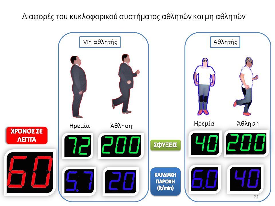 Διαφορές του κυκλοφορικού συστήματος αθλητών και μη αθλητών 21 Μη αθλητήςΑθλητής Ηρεμία Άθληση