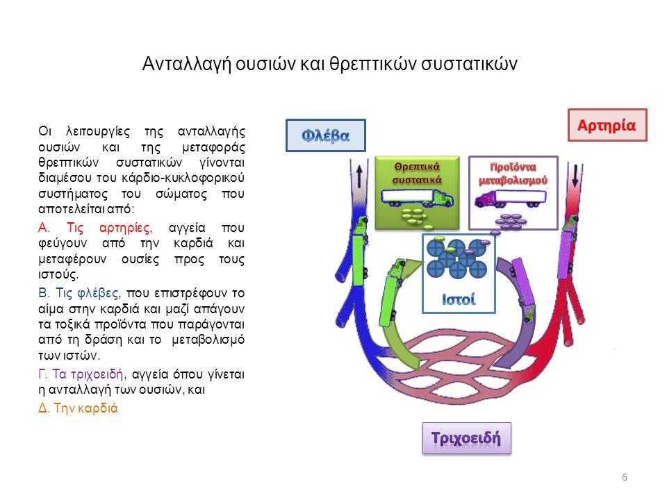 Η αγωγή των νευρικών ερεθισμάτων μέσα στην καρδιά Αυτόνομο Νευρικό Σύστημα ΚΝΣ*, Βουλητικός Έλεγχος Κίνησης *ΚΝΣ= Κεντρικό Νευρικό Σύστημα 17 Το ερέθισμα φτάνει στο φλεβόκομβο (α) και από εκεί μεταδίδεται ταυτόχρονα προς τον κολποκοιλιακό κόμβο και προς το τοίχωμα και των δύο κόλπων προκαλώντας τη σύσπαση, τους(β).