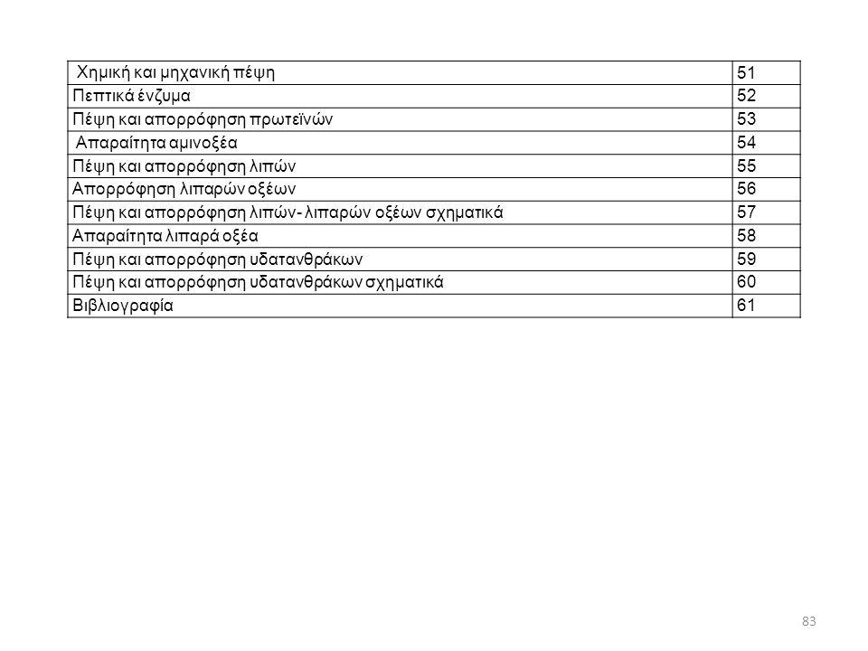 83 Χημική και μηχανική πέψη 51 Πεπτικά ένζυμα52 Πέψη και απορρόφηση πρωτεϊνών53 Απαραίτητα αμινοξέα54 Πέψη και απορρόφηση λιπών55 Απορρόφηση λιπαρών ο