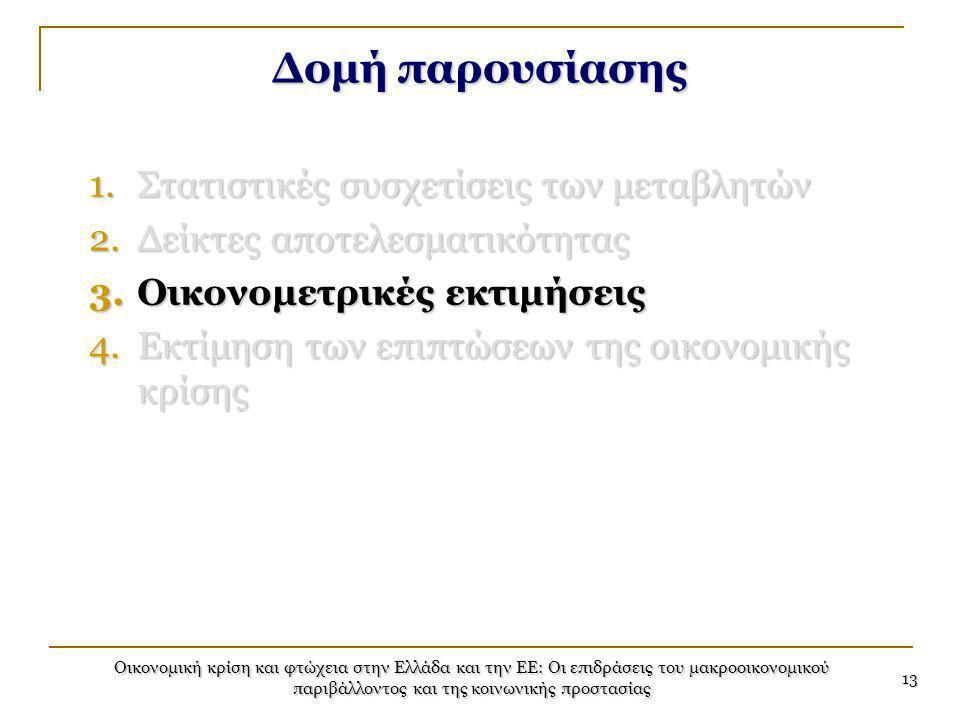 Οικονομική κρίση και φτώχεια στην Ελλάδα και την ΕΕ: Οι επιδράσεις του μακροοικονομικού παριβάλλοντος και της κοινωνικής προστασίας 13 Δομή παρουσίασης 1.Στατιστικές συσχετίσεις των μεταβλητών 2.Δείκτες αποτελεσματικότητας 3.Οικονομετρικές εκτιμήσεις 4.Εκτίμηση των επιπτώσεων της οικονομικής κρίσης