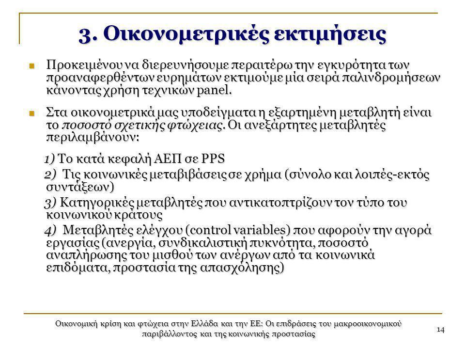 Οικονομική κρίση και φτώχεια στην Ελλάδα και την ΕΕ: Οι επιδράσεις του μακροοικονομικού παριβάλλοντος και της κοινωνικής προστασίας 14 3. Οικονομετρικ
