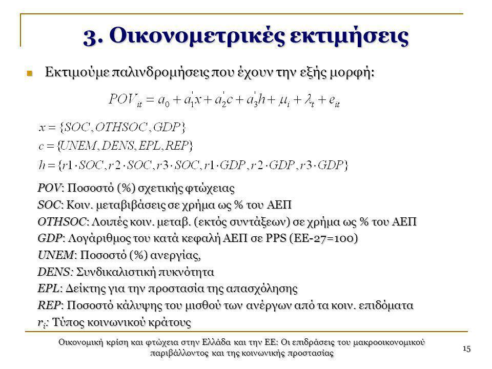 Οικονομική κρίση και φτώχεια στην Ελλάδα και την ΕΕ: Οι επιδράσεις του μακροοικονομικού παριβάλλοντος και της κοινωνικής προστασίας 15 3. Οικονομετρικ