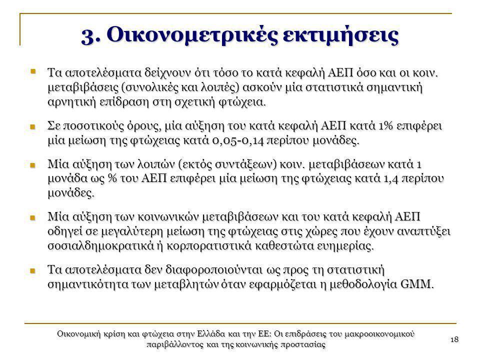Οικονομική κρίση και φτώχεια στην Ελλάδα και την ΕΕ: Οι επιδράσεις του μακροοικονομικού παριβάλλοντος και της κοινωνικής προστασίας 18 3. Οικονομετρικ