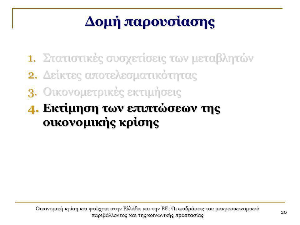 Οικονομική κρίση και φτώχεια στην Ελλάδα και την ΕΕ: Οι επιδράσεις του μακροοικονομικού παριβάλλοντος και της κοινωνικής προστασίας 20 Δομή παρουσίασης 1.Στατιστικές συσχετίσεις των μεταβλητών 2.Δείκτες αποτελεσματικότητας 3.Οικονομετρικές εκτιμήσεις 4.Εκτίμηση των επιπτώσεων της οικονομικής κρίσης
