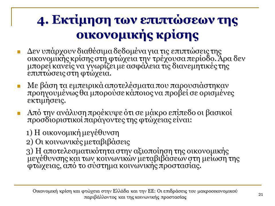 Οικονομική κρίση και φτώχεια στην Ελλάδα και την ΕΕ: Οι επιδράσεις του μακροοικονομικού παριβάλλοντος και της κοινωνικής προστασίας 21 4. Εκτίμηση των