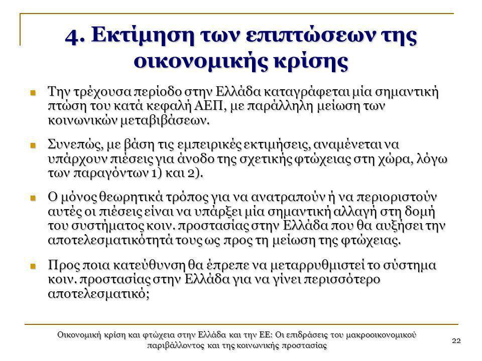 Οικονομική κρίση και φτώχεια στην Ελλάδα και την ΕΕ: Οι επιδράσεις του μακροοικονομικού παριβάλλοντος και της κοινωνικής προστασίας 22 4. Εκτίμηση των