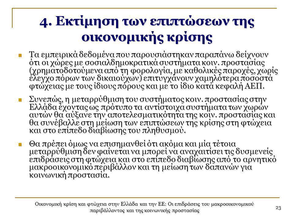 Οικονομική κρίση και φτώχεια στην Ελλάδα και την ΕΕ: Οι επιδράσεις του μακροοικονομικού παριβάλλοντος και της κοινωνικής προστασίας 23 4. Εκτίμηση των