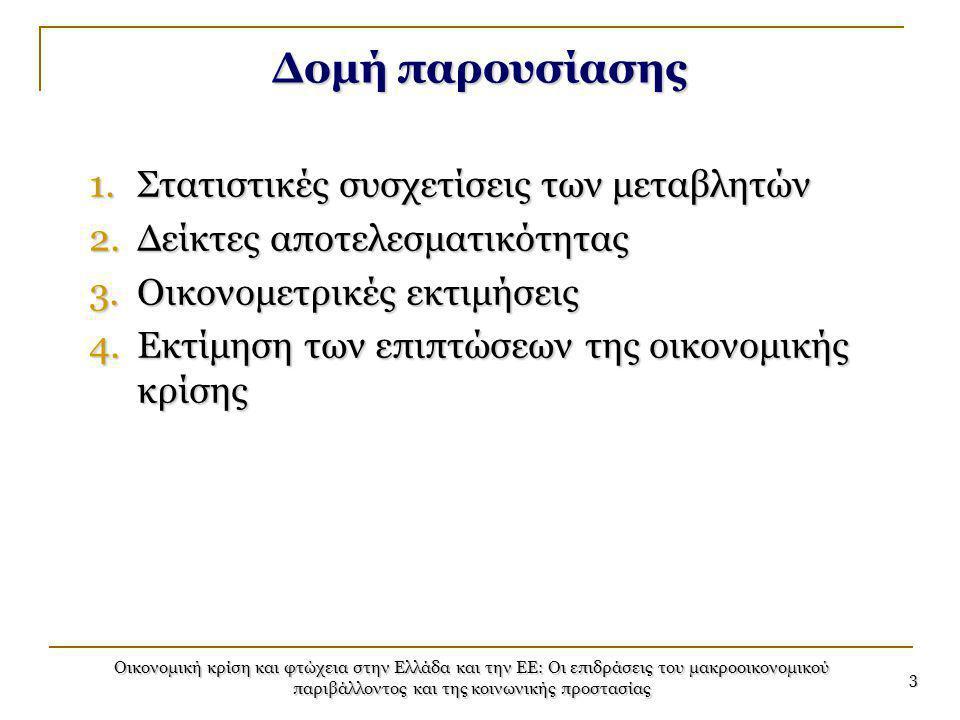 Οικονομική κρίση και φτώχεια στην Ελλάδα και την ΕΕ: Οι επιδράσεις του μακροοικονομικού παριβάλλοντος και της κοινωνικής προστασίας 3 Δομή παρουσίασης 1.Στατιστικές συσχετίσεις των μεταβλητών 2.Δείκτες αποτελεσματικότητας 3.Οικονομετρικές εκτιμήσεις 4.Εκτίμηση των επιπτώσεων της οικονομικής κρίσης