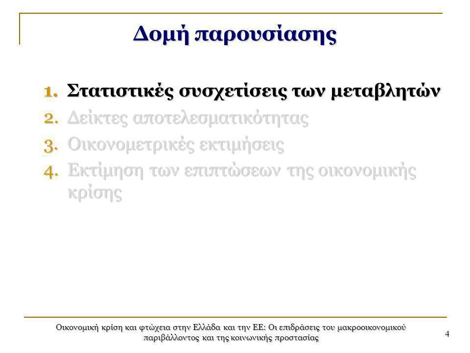 Οικονομική κρίση και φτώχεια στην Ελλάδα και την ΕΕ: Οι επιδράσεις του μακροοικονομικού παριβάλλοντος και της κοινωνικής προστασίας 4 Δομή παρουσίασης 1.Στατιστικές συσχετίσεις των μεταβλητών 2.Δείκτες αποτελεσματικότητας 3.Οικονομετρικές εκτιμήσεις 4.Εκτίμηση των επιπτώσεων της οικονομικής κρίσης
