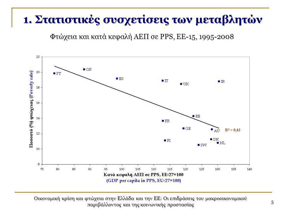 Οικονομική κρίση και φτώχεια στην Ελλάδα και την ΕΕ: Οι επιδράσεις του μακροοικονομικού παριβάλλοντος και της κοινωνικής προστασίας 5 1. Στατιστικές σ