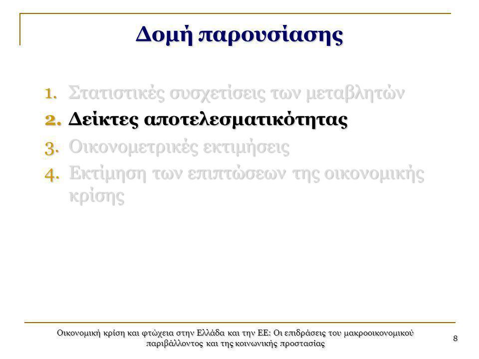 Οικονομική κρίση και φτώχεια στην Ελλάδα και την ΕΕ: Οι επιδράσεις του μακροοικονομικού παριβάλλοντος και της κοινωνικής προστασίας 8 Δομή παρουσίασης 1.Στατιστικές συσχετίσεις των μεταβλητών 2.Δείκτες αποτελεσματικότητας 3.Οικονομετρικές εκτιμήσεις 4.Εκτίμηση των επιπτώσεων της οικονομικής κρίσης