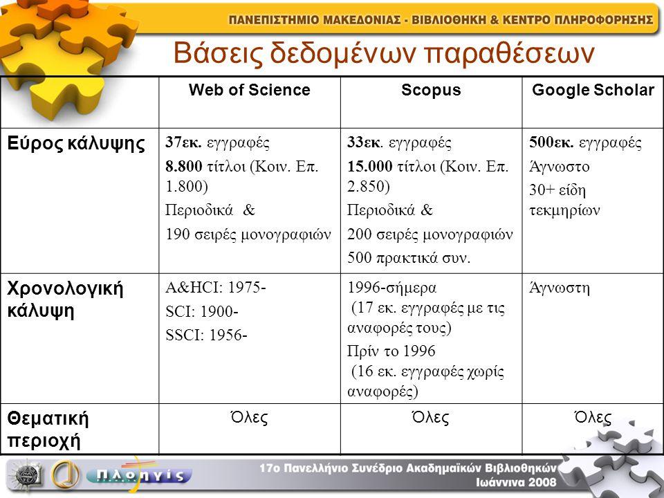 Βάσεις δεδομένων παραθέσεων Web of ScienceScopusGoogle Scholar Εύρος κάλυψης 37εκ.