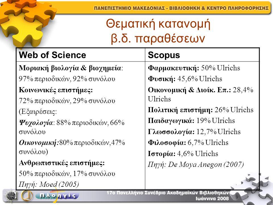 Θεματική κατανομή β.δ.