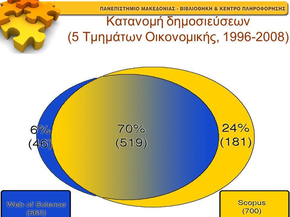 Κατανομή δημοσιεύσεων (5 Τμημάτων Οικονομικής, 1996-2008)