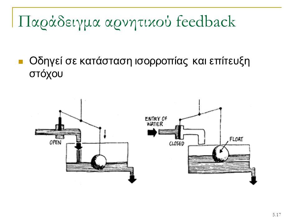 5.17 Παράδειγμα αρνητικού feedback Οδηγεί σε κατάσταση ισορροπίας και επίτευξη στόχου