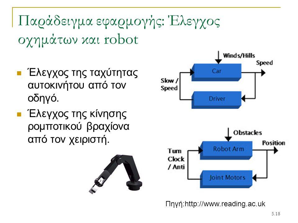 5.18 Παράδειγμα εφαρμογής: Έλεγχος οχημάτων και robot Έλεγχος της ταχύτητας αυτοκινήτου από τον οδηγό. Έλεγχος της κίνησης ρομποτικού βραχίονα από τον