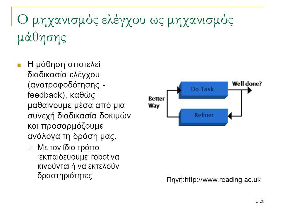 5.20 Ο μηχανισμός ελέγχου ως μηχανισμός μάθησης Η μάθηση αποτελεί διαδικασία ελέγχου (ανατροφοδότησης - feedback), καθώς μαθαίνουμε μέσα από μια συνεχ