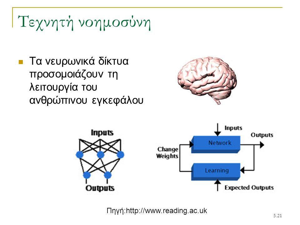 5.21 Τεχνητή νοημοσύνη Τα νευρωνικά δίκτυα προσομοιάζουν τη λειτουργία του ανθρώπινου εγκεφάλου Πηγή:http://www.reading.ac.uk