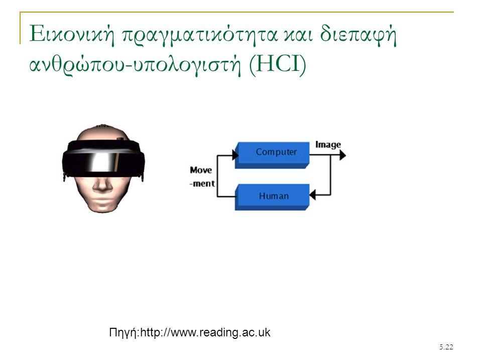 5.22 Εικονική πραγματικότητα και διεπαφή ανθρώπου-υπολογιστή (HCI) Πηγή:http://www.reading.ac.uk
