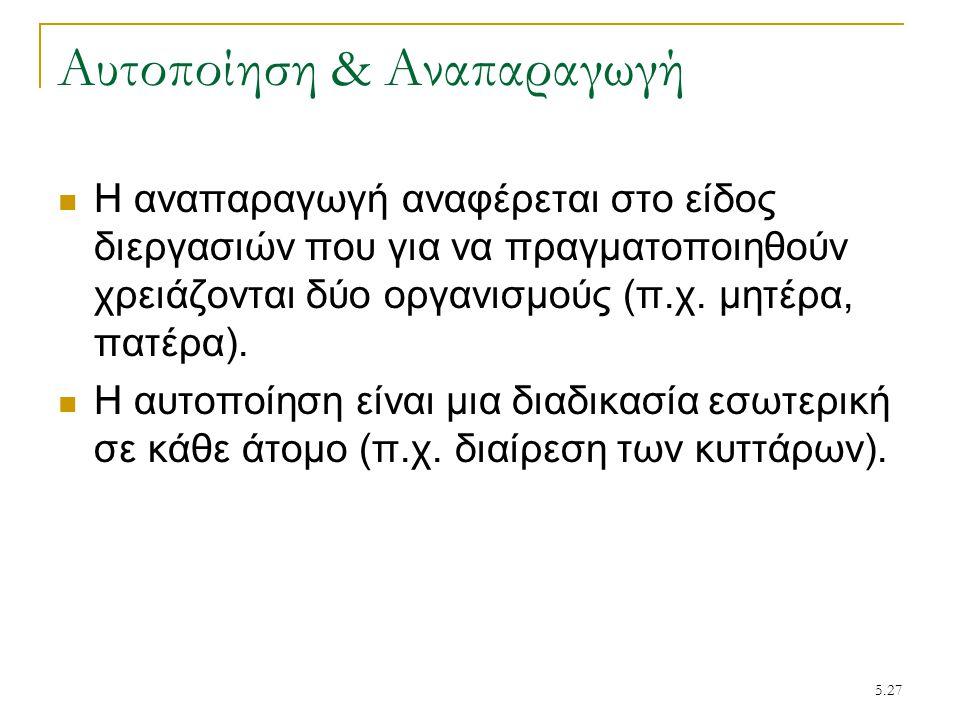 5.27 Αυτοποίηση & Αναπαραγωγή Η αναπαραγωγή αναφέρεται στο είδος διεργασιών που για να πραγματοποιηθούν χρειάζονται δύο οργανισμούς (π.χ. μητέρα, πατέ
