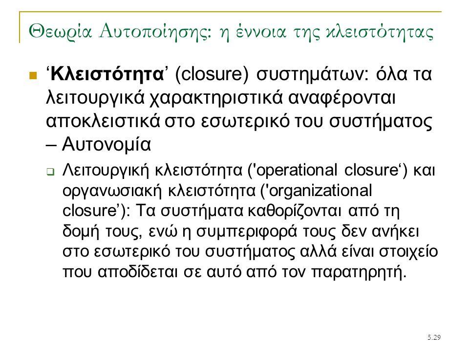 5.29 Θεωρία Aυτοποίησης: η έννοια της κλειστότητας 'Κλειστότητα' (closure) συστημάτων: όλα τα λειτουργικά χαρακτηριστικά αναφέρονται αποκλειστικά στο