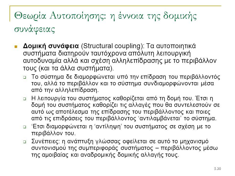 5.30 Θεωρία Aυτοποίησης: η έννοια της δομικής συνάφειας Δομική συνάφεια (Structural coupling): Τα αυτοποιητικά συστήματα διατηρούν ταυτόχρονα απόλυτη