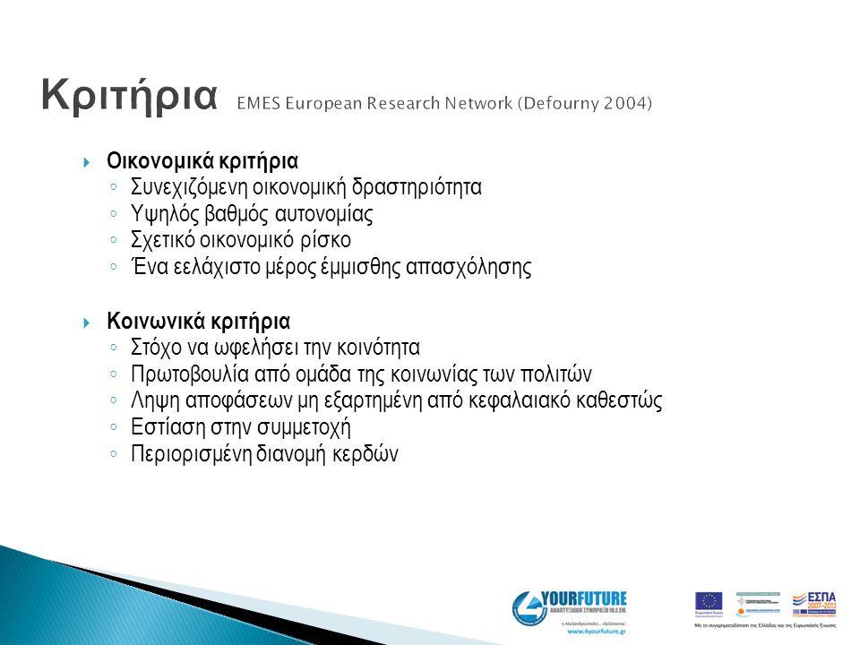 Κριτήρια EMES European Research Network (Defourny 2004)  Οικονομικά κριτήρια ◦ Συνεχιζόμενη οικονομική δραστηριότητα ◦ Υψηλός βαθμός αυτονομίας ◦ Σχε