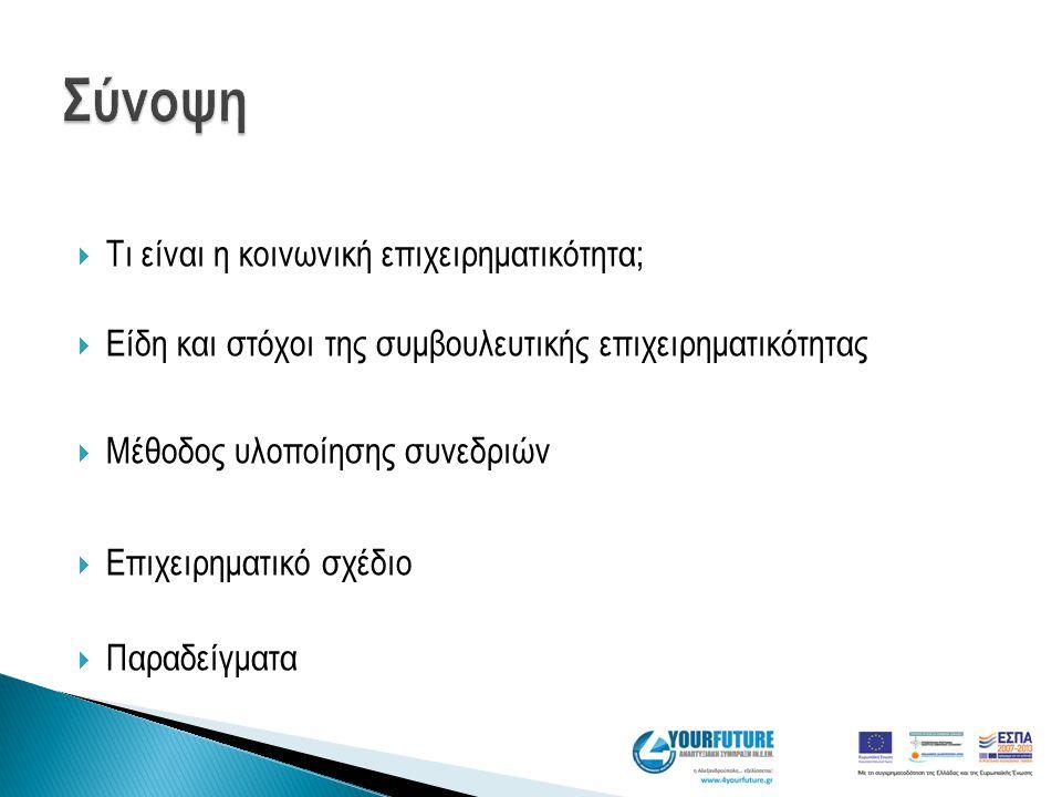  Τι είναι η κοινωνική επιχειρηματικότητα;  Είδη και στόχοι της συμβουλευτικής επιχειρηματικότητας  Μέθοδος υλοποίησης συνεδριών  Επιχειρηματικό σχ