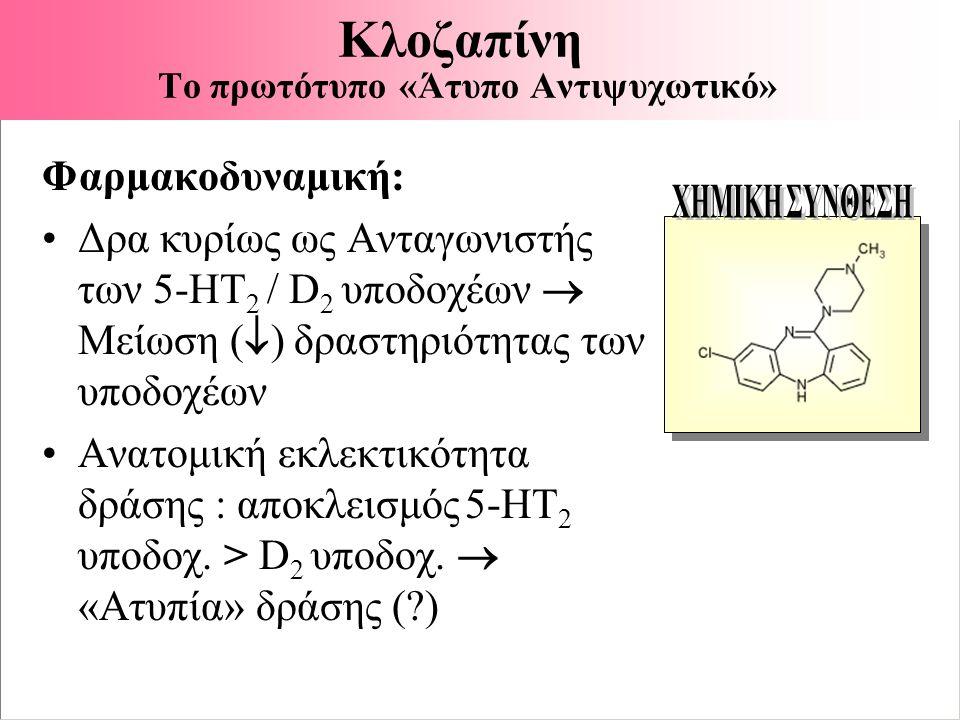 Κλοζαπίνη Το πρωτότυπο «Άτυπο Αντιψυχωτικό» Φαρμακοδυναμική: Δρα κυρίως ως Aνταγωνιστής των 5-ΗΤ 2 / D 2 υποδοχέων  Μείωση (  ) δραστηριότητας των υποδοχέων Ανατομική εκλεκτικότητα δράσης : αποκλεισμός 5-ΗΤ 2 υποδοχ.