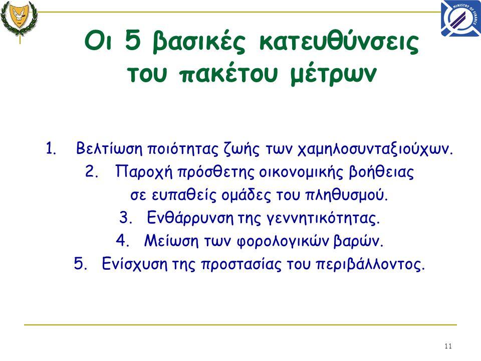 11 1.Βελτίωση ποιότητας ζωής των χαμηλοσυνταξιούχων.