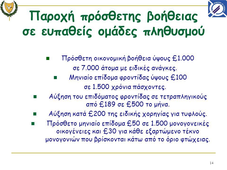 14 Πρόσθετη οικονομική βοήθεια ύψους £1.000 σε 7.000 άτομα με ειδικές ανάγκες. Μηνιαίο επίδομα φροντίδας ύψους £100 σε 1.500 χρόνια πάσχοντες. Αύξηση