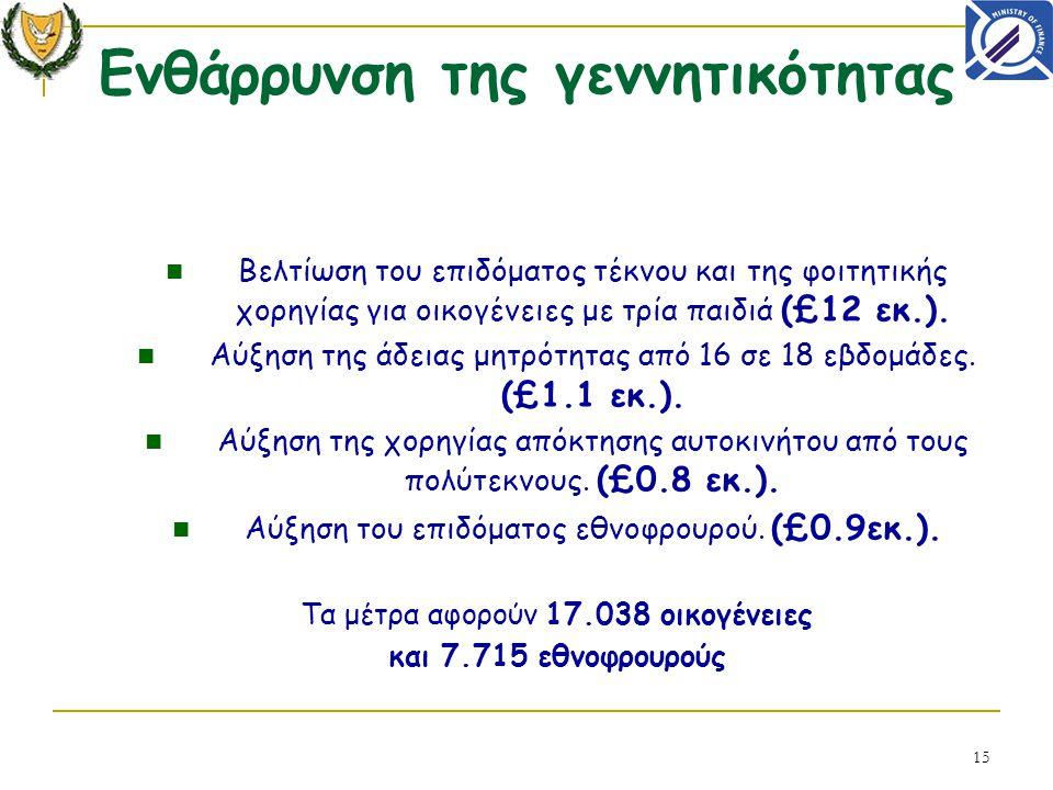 15 Βελτίωση του επιδόματος τέκνου και της φοιτητικής χορηγίας για οικογένειες με τρία παιδιά (£12 εκ.).