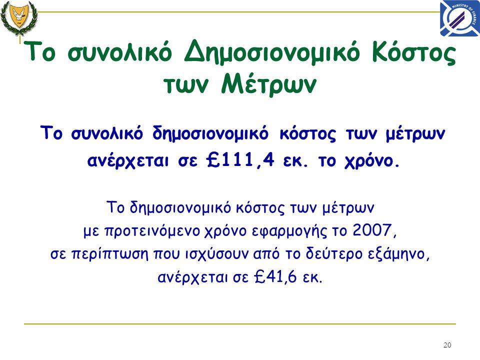 20 Το συνολικό δημοσιονομικό κόστος των μέτρων ανέρχεται σε £111,4 εκ.
