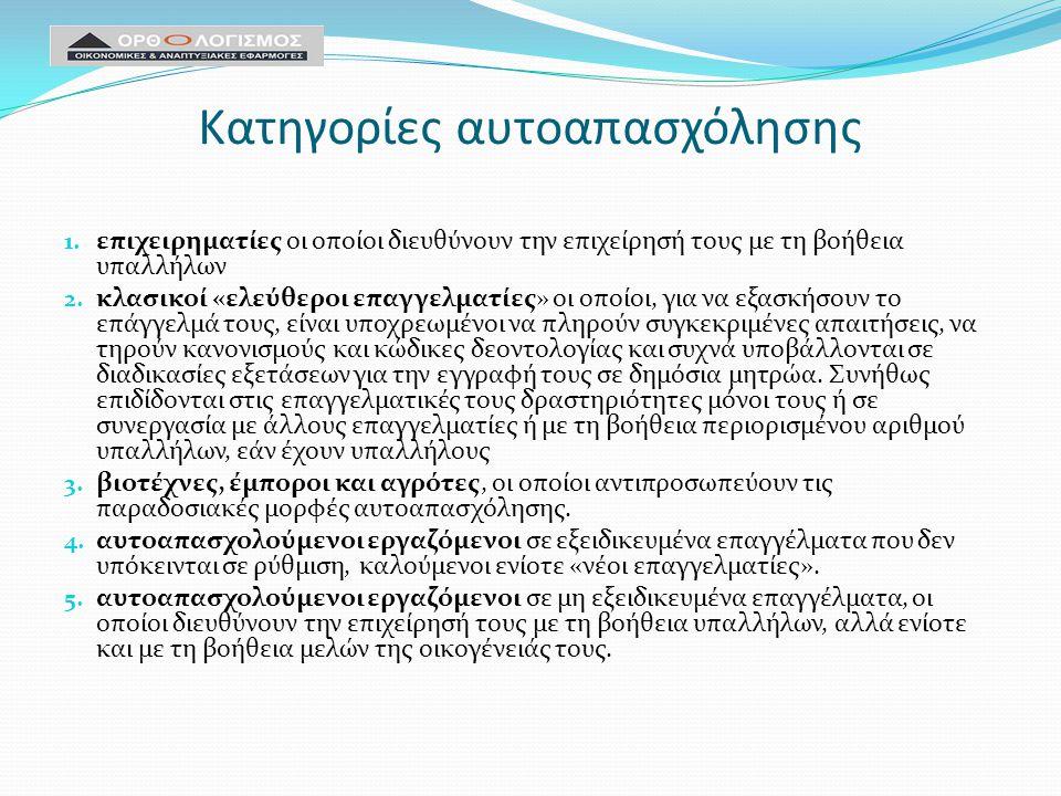 Είδη αυτοαπασχόλησης 1/2 Η αυτοαπασχόληση ως έννοια καλύπτει αρκετές µορφές συµβατικών σχέσεων:  σύµβαση εργασίας  σύµβαση παροχής υπηρεσιών  αντιπροσωπεία  παροχή υπηρεσιών  πνευµατικά επαγγέλµατα (γιατροί, σύµβουλοι, διαφηµιστές)