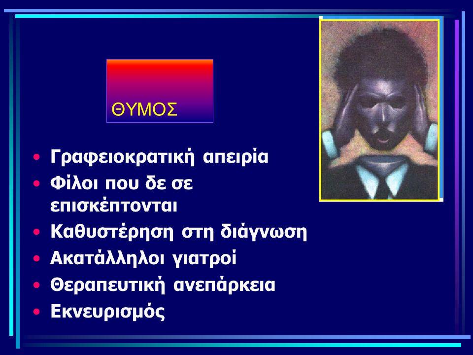 ΔΟΣΟΛΟΓΙΑ ΚΑΙ ΤΡΟΠΟΣ ΧΟΡΗΓΗΣΗΣ 1.