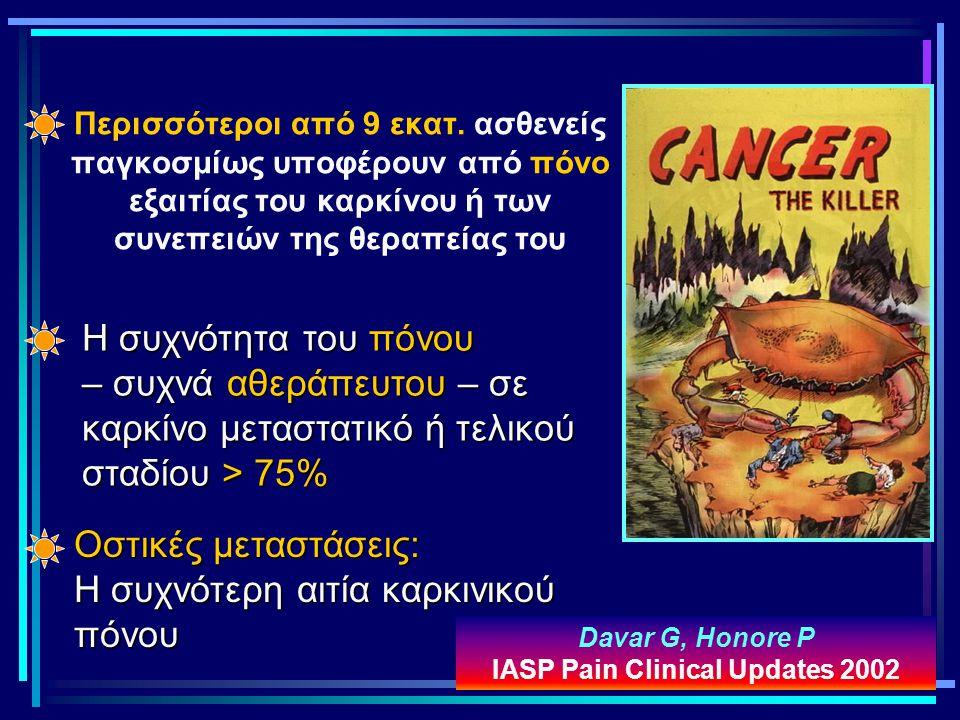 ΦΡΑΓΜΟΙ ΣΤΗ ΘΕΡΑΠΕΙΑ ΤΟΥ ΚΑΡΚΙΝΙΚΟΥ ΠΟΝΟΥ Άγνοια πραγματικότητας από χορηγούς υγείας, κυβερνήτες, κοινό Έλλειψη φροντίδας από κυβερνήσεις Έλλειψη οικονομικών πόρων Περιορισμοί προσωπικού & συστήματος χορήγησης υγείας Φόβος ότι η χρήση οπιοειδών μπορεί να δημιουργήσει κατάχρηση, εθισμό & αναπνευστική καταστολή Νομοθετικοί περιορισμοί χρήσης & διάθεσης οπιοειδών Έλλειψη συστηματικής εκπαίδευσης φοιτητών, ιατρών, νοσηλευτών & άλλων χορηγών υγείας για τη θεραπεία του καρκινικού πόνου