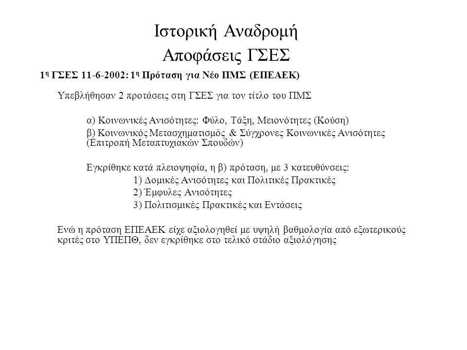 Ιστορική Αναδρομή 3 η ΓΣΕΣ 3-9-2003: 2 η Πρόταση για Νέο ΠΜΣ (ΕΠΕΑΕΚ) Η ΓΣΕΣ ενέκρινε ομόφωνα τη νέα πρόταση με υποχρεωτικό τίτλο «Κοινωνιολογία» - εφόσον είναι το πρώτο ΠΜΣ που συντονίζει το τμήμα Μετά από διεξοδική συζήτηση ενέκρινε ομόφωνα δύο κατευθύνσεις: 1) Κοινωνική Οργάνωση & Κοινωνική Μεταβολή 2) Πολιτισμός: Κοινωνικές Πρακτικές & Συγκρούσεις