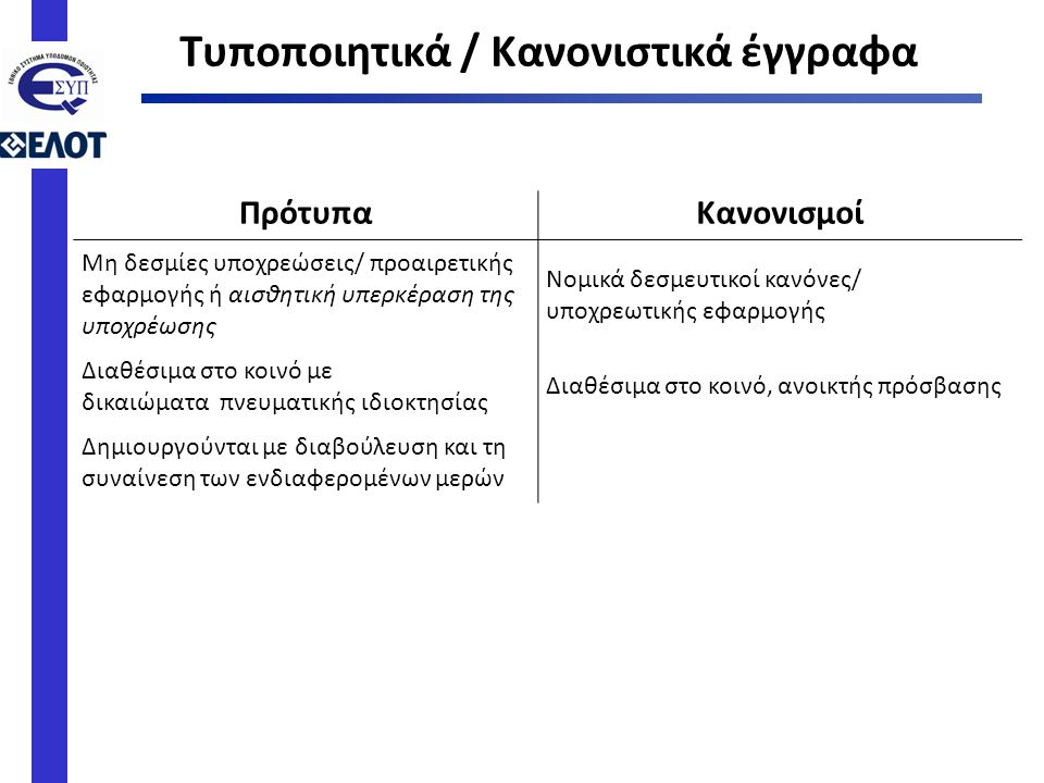 ΠρότυπαΚανονισμοί Μη δεσμίες υποχρεώσεις/ προαιρετικής εφαρμογής ή αισθητική υπερκέραση της υποχρέωσης Νομικά δεσμευτικοί κανόνες/ υποχρεωτικής εφαρμο