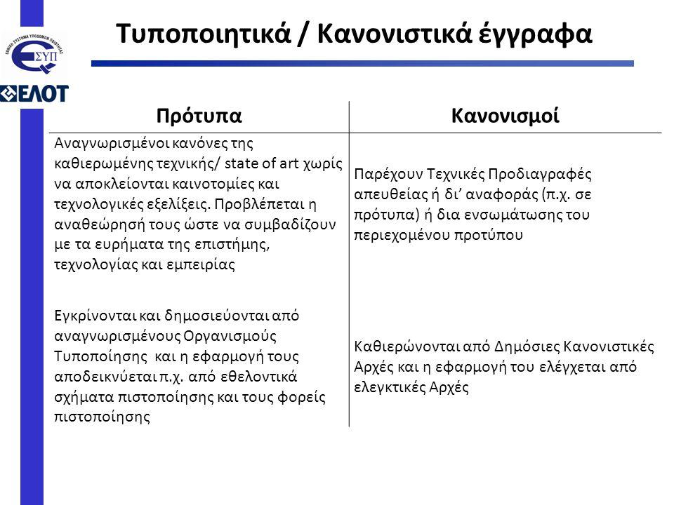  «κανονιστικά» (normative) στοιχεία.