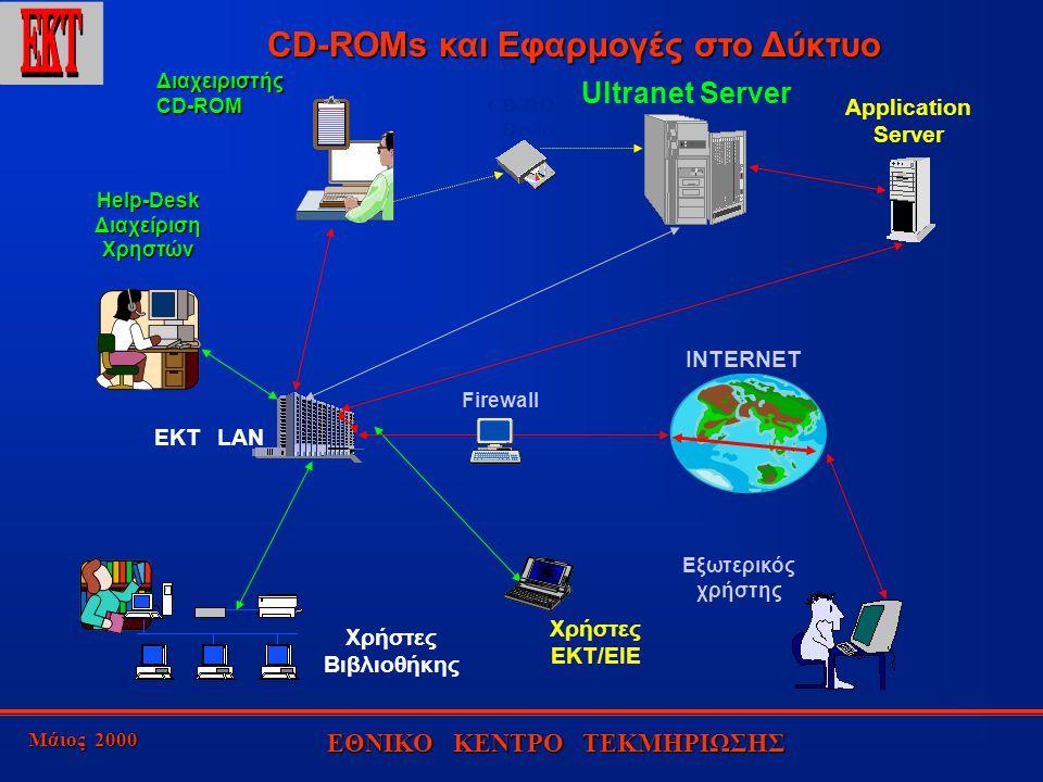 Μάιος 2000 ΕΘΝΙΚΟ ΚΕΝΤΡΟ ΤΕΚΜΗΡΙΩΣΗΣ Ultranet Server INTERNET Εξωτερικός χρήστης EKT LAN Firewall CD-ROMs και Εφαρμογές στο Δύκτυο Help-Desk Διαχείριση Χρηστών Application Server Χρήστες ΕΚΤ/ΕΙΕ Χρήστες Βιβλιοθήκης ΔιαχειριστήςCD-ROM CD-ROM Device