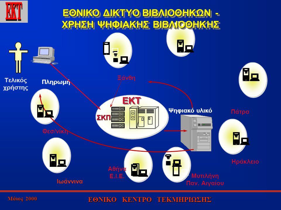 Μάιος 2000 ΕΘΝΙΚΟ ΚΕΝΤΡΟ ΤΕΚΜΗΡΙΩΣΗΣ ΕΚΤ ΣΚΠ Αθήνα Ε.Ι.Ε.