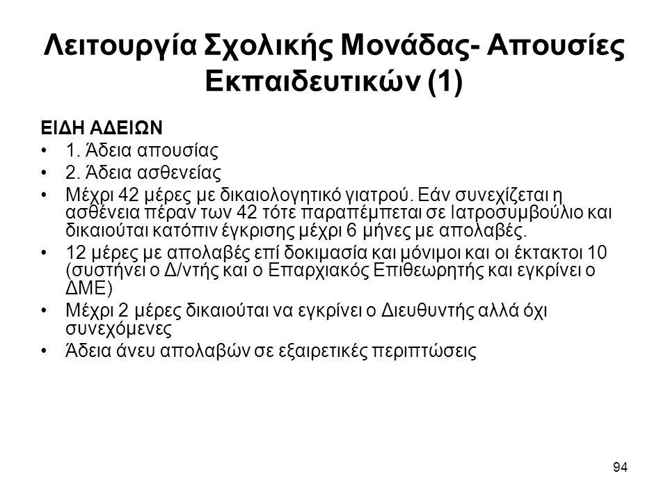 94 Λειτουργία Σχολικής Μονάδας- Απουσίες Εκπαιδευτικών (1) ΕΙΔΗ ΑΔΕΙΩΝ 1.