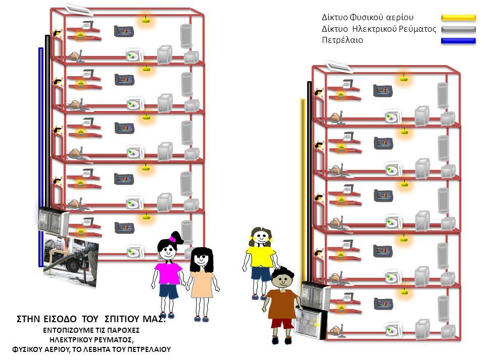 Δίκτυο Φυσικού αερίου Δίκτυο Ηλεκτρικού Ρεύματος Πετρέλαιο ΣΤΗΝ ΕΙΣΟΔΟ ΤΟΥ ΣΠΙΤΙΟΥ ΜΑΣ: ΕΝΤΟΠΙΖΟΥΜΕ ΤΙΣ ΠΑΡΟΧΕΣ ΗΛΕΚΤΡΙΚΟΥ ΡΕΥΜΑΤΟΣ, ΦΥΣΙΚΟΥ ΑΕΡΙΟΥ, ΤΟ ΛΕΒΗΤΑ ΤΟΥ ΠΕΤΡΕΛΑΙΟΥ