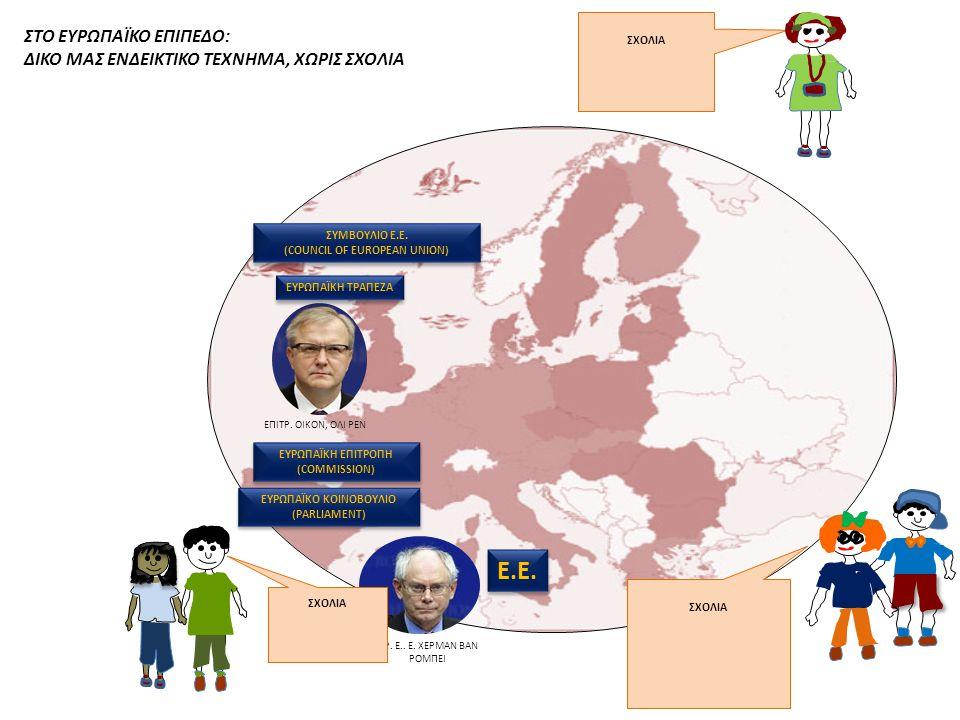 E.E. ΣΥΜΒΟΥΛΙΟ Ε.Ε. (COUNCIL OF EUROPEAN UNION) ΣΥΜΒΟΥΛΙΟ Ε.Ε.