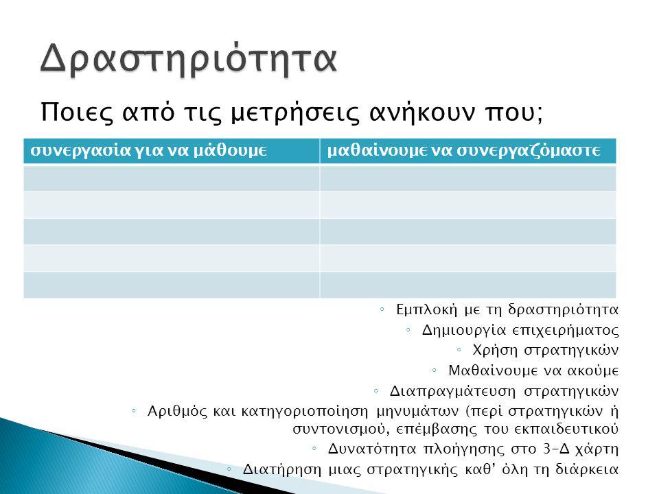 συνεργασία για να μάθουμεμαθαίνουμε να συνεργαζόμαστε Ποιες από τις μετρήσεις ανήκουν που; ◦ Εμπλοκή με τη δραστηριότητα ◦ Δημιουργία επιχειρήματος ◦ Χρήση στρατηγικών ◦ Μαθαίνουμε να ακούμε ◦ Διαπραγμάτευση στρατηγικών ◦ Αριθμός και κατηγοριοποίηση μηνυμάτων (περί στρατηγικών ή συντονισμού, επέμβασης του εκπαιδευτικού ◦ Δυνατότητα πλοήγησης στο 3-Δ χάρτη ◦ Διατήρηση μιας στρατηγικής καθ' όλη τη διάρκεια