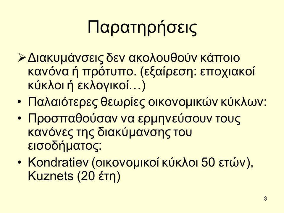 14 Συνάρτηση του Lagrange: Μεγιστοποίηση της χρησιμότητας με δεδομένο τον εισοδηματικό περιορισμό c=w ℓ Περίπτωση 1 η : Υποθέτομε ότι κάθε νοικοκυριό έχει ένα μέλος και ζεί μόνο για μία περίοδο και δεν υπάρχει αρχικός πλούτος