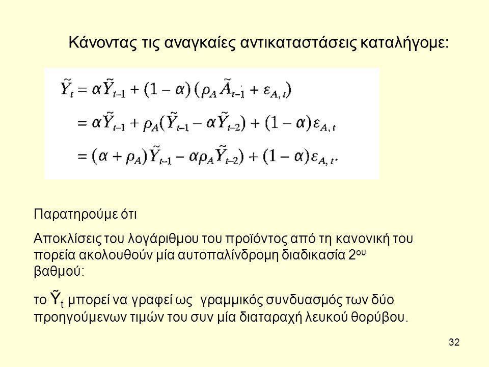 32 Κάνοντας τις αναγκαίες αντικαταστάσεις καταλήγομε: Παρατηρούμε ότι Αποκλίσεις του λογάριθμου του προϊόντος από τη κανονική του πορεία ακολουθούν μία αυτοπαλίνδρομη διαδικασία 2 ου βαθμού: το Ỹ t μπορεί να γραφεί ως γραμμικός συνδυασμός των δύο προηγούμενων τιμών του συν μία διαταραχή λευκού θορύβου.